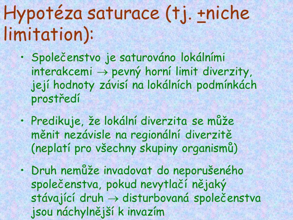 Hypotéza saturace (tj. +niche limitation):