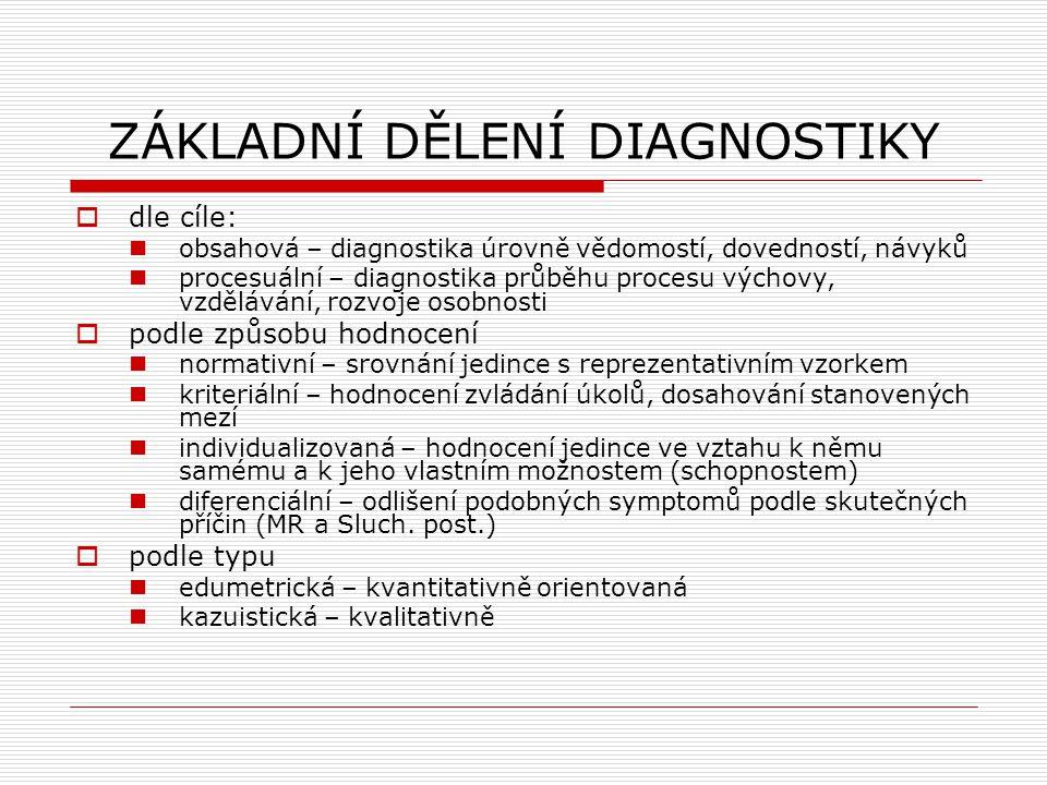 ZÁKLADNÍ DĚLENÍ DIAGNOSTIKY