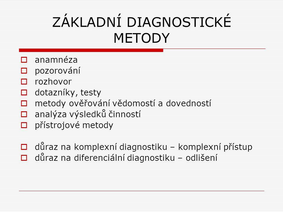 ZÁKLADNÍ DIAGNOSTICKÉ METODY