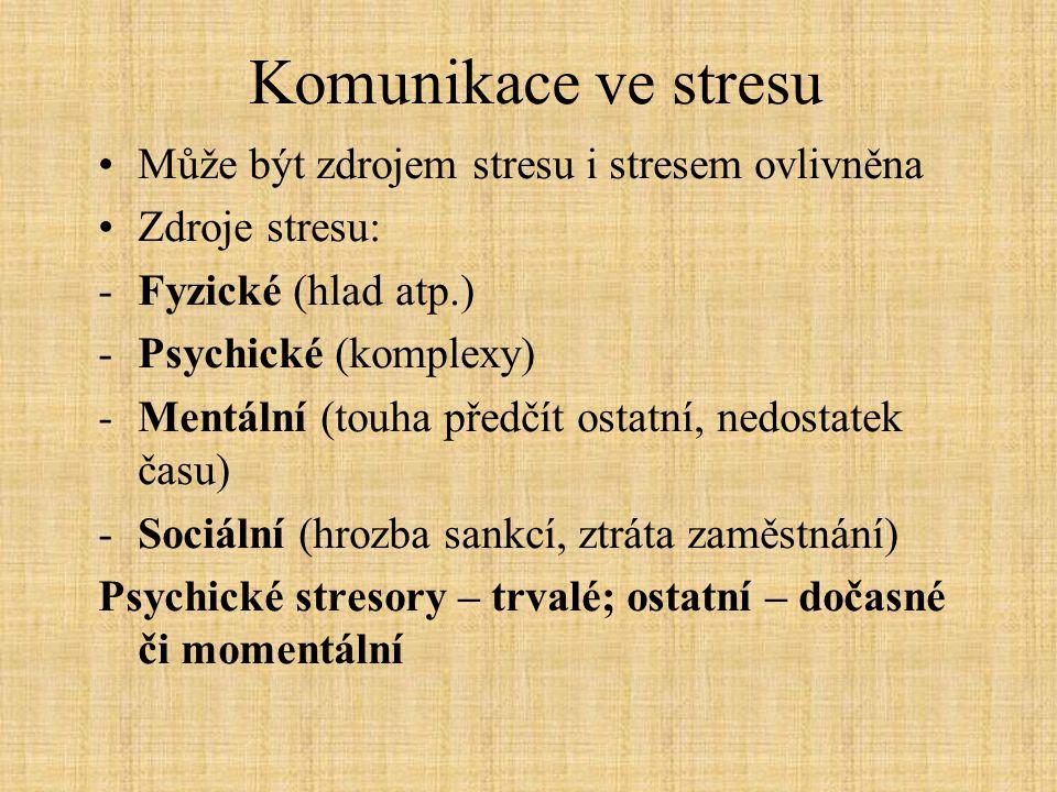 Komunikace ve stresu Může být zdrojem stresu i stresem ovlivněna