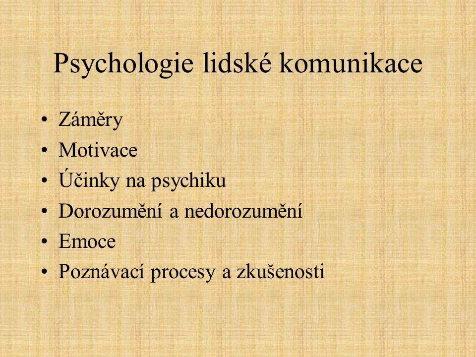 Psychologie lidské komunikace
