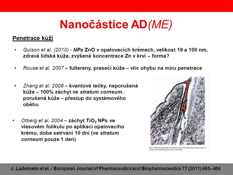 Nanočástice AD(ME) Penetrace kůží