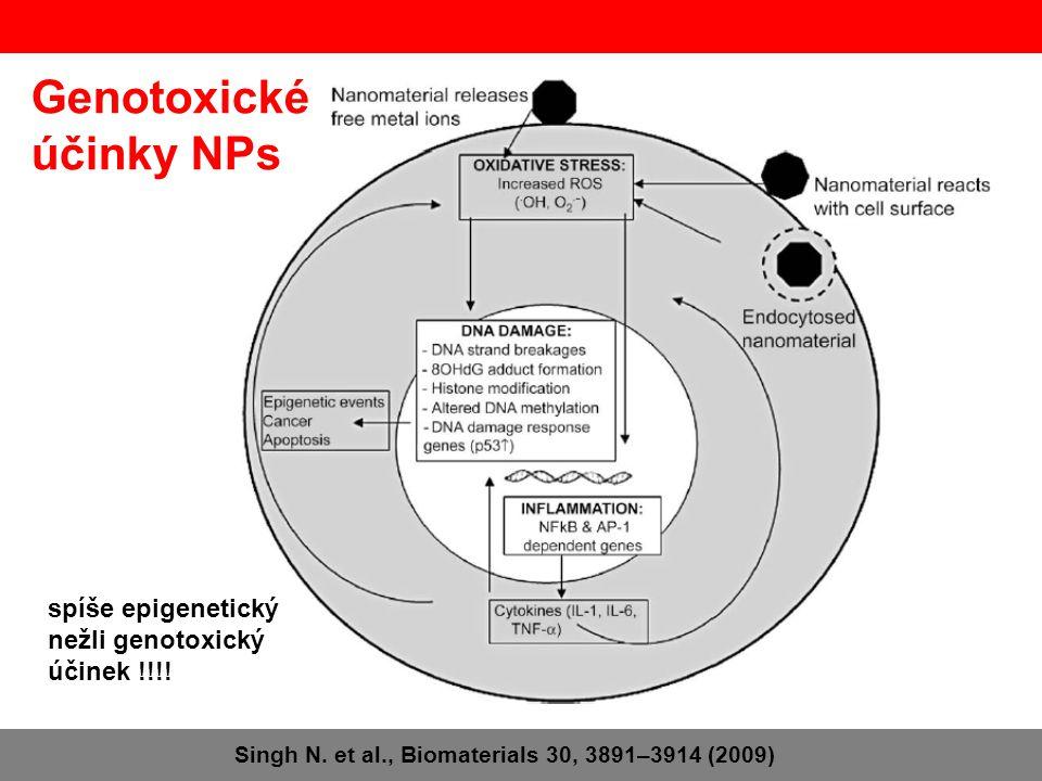 Singh N. et al., Biomaterials 30, 3891–3914 (2009)