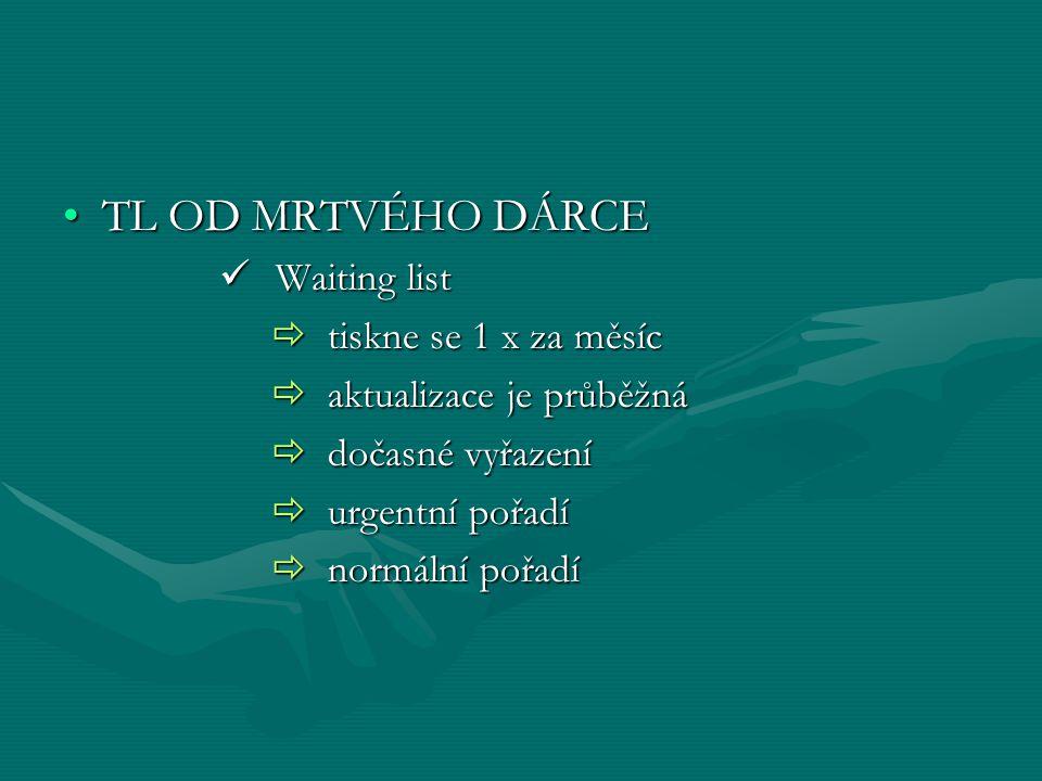 TL OD MRTVÉHO DÁRCE Waiting list tiskne se 1 x za měsíc