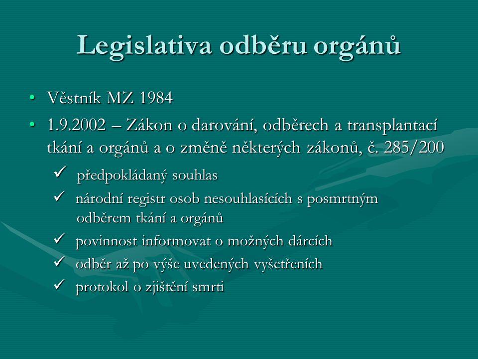 Legislativa odběru orgánů