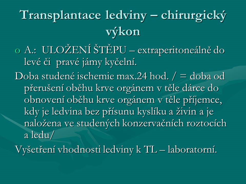 Transplantace ledviny – chirurgický výkon