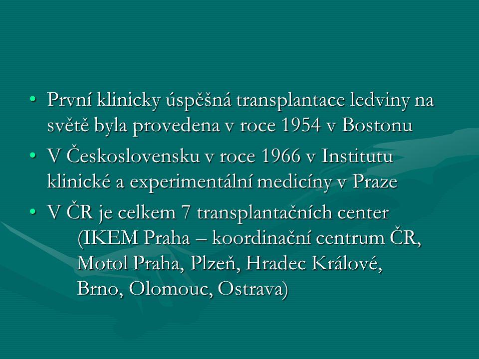 První klinicky úspěšná transplantace ledviny na světě byla provedena v roce 1954 v Bostonu