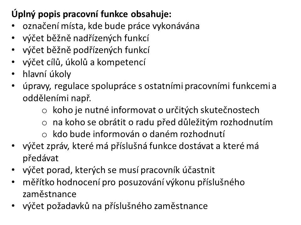 Úplný popis pracovní funkce obsahuje:
