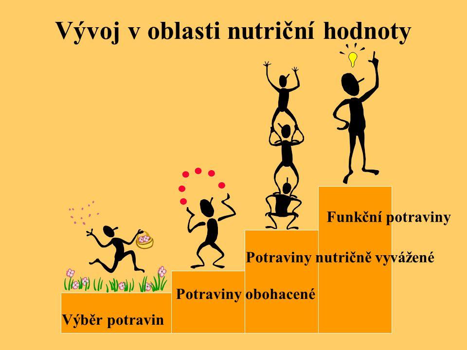 Vývoj v oblasti nutriční hodnoty