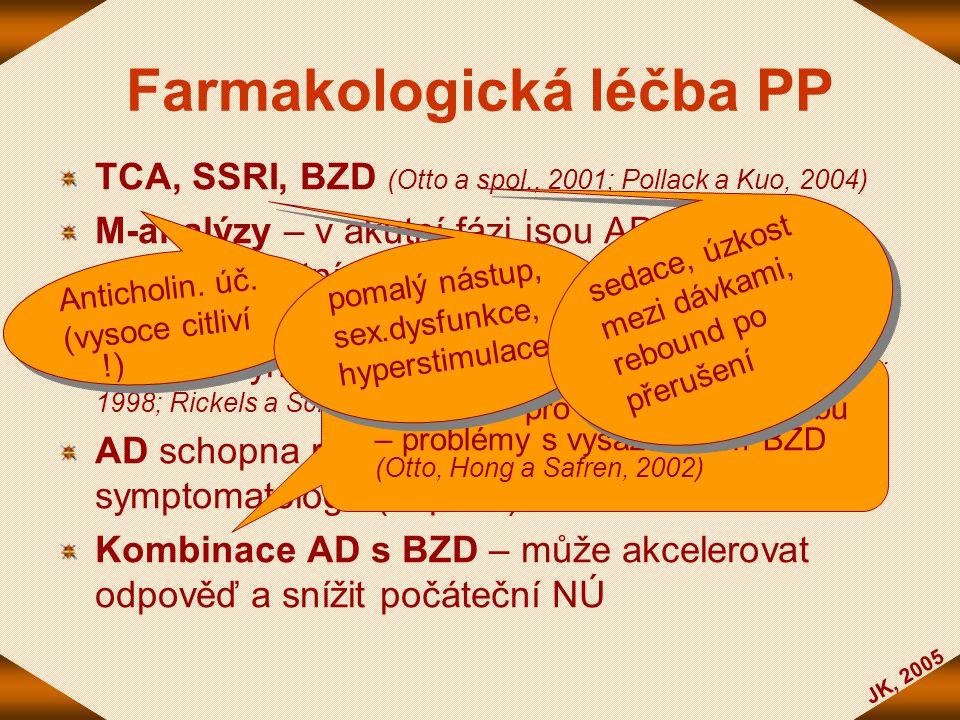 Farmakologická léčba PP