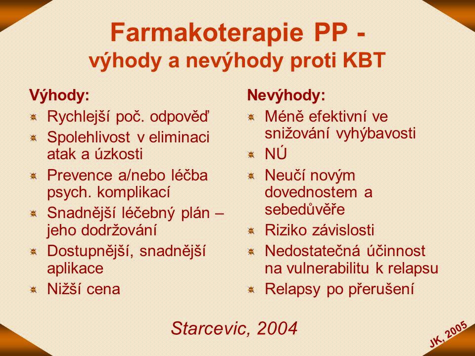 Farmakoterapie PP - výhody a nevýhody proti KBT