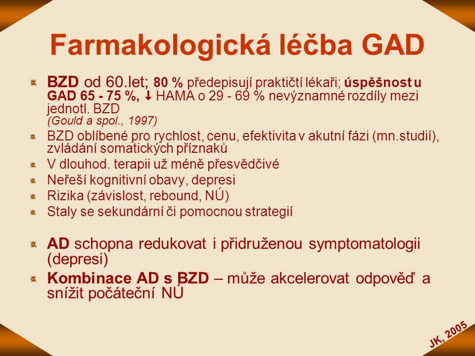 Farmakologická léčba GAD