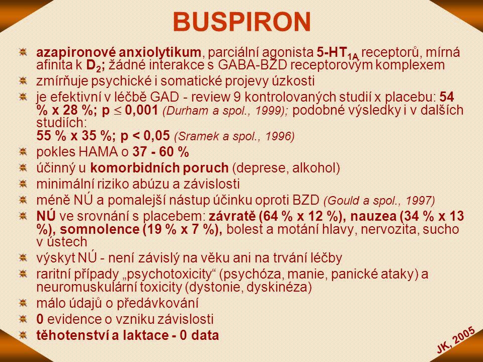 BUSPIRON azapironové anxiolytikum, parciální agonista 5-HT1A receptorů, mírná afinita k D2; žádné interakce s GABA-BZD receptorovým komplexem.