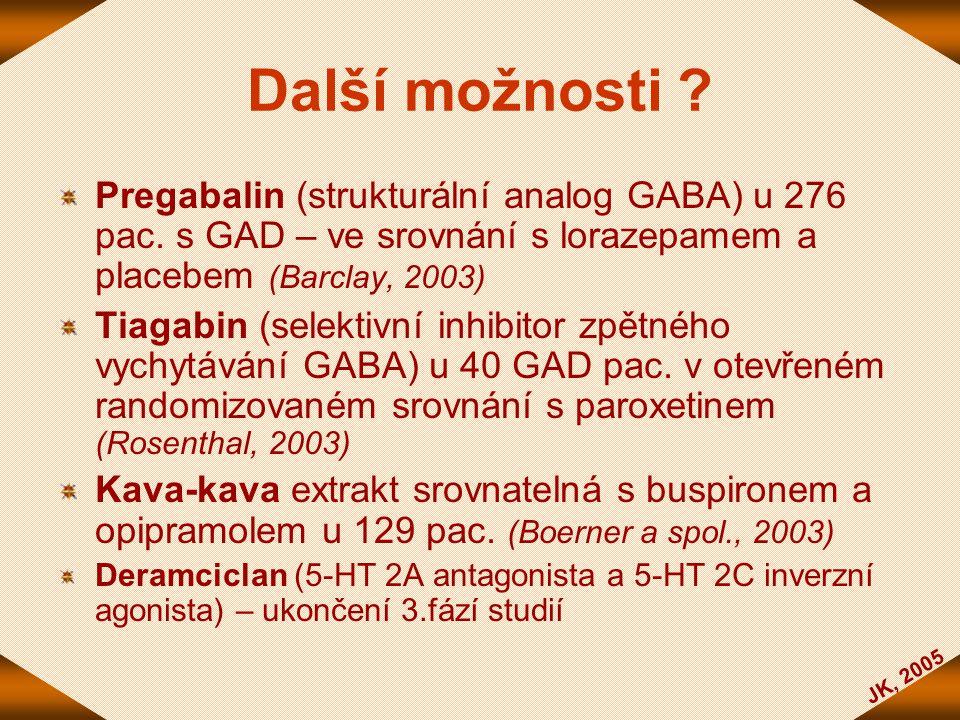 Další možnosti Pregabalin (strukturální analog GABA) u 276 pac. s GAD – ve srovnání s lorazepamem a placebem (Barclay, 2003)