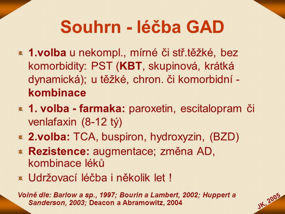 Souhrn - léčba GAD