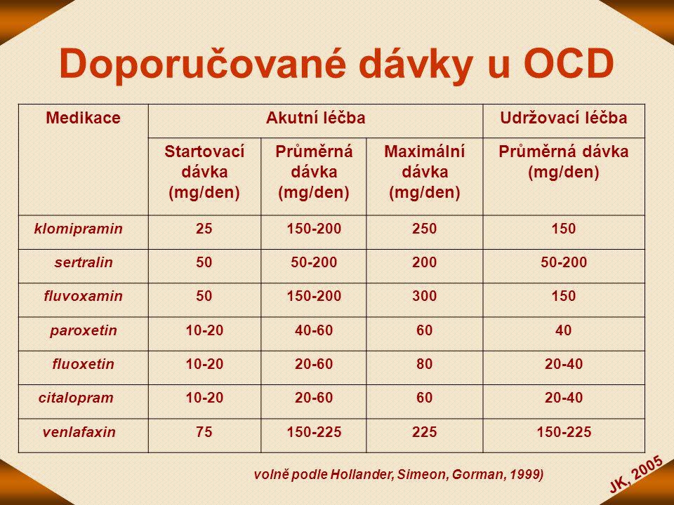 Doporučované dávky u OCD