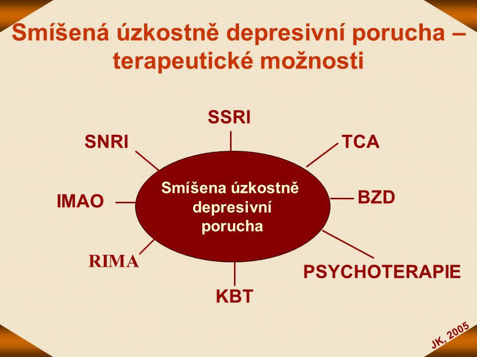 Smíšená úzkostně depresivní porucha – terapeutické možnosti