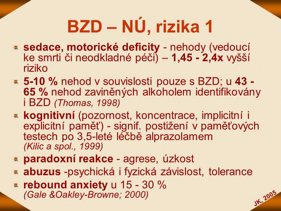 BZD – NÚ, rizika 1 sedace, motorické deficity - nehody (vedoucí ke smrti či neodkladné péči) – 1,45 - 2,4x vyšší riziko.