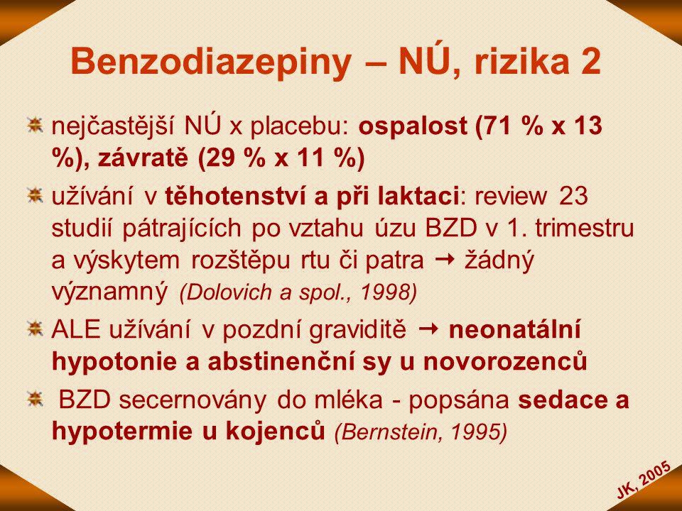 Benzodiazepiny – NÚ, rizika 2