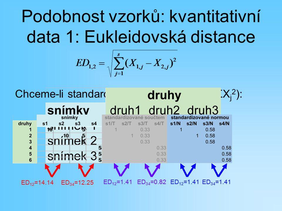 Podobnost vzorků: kvantitativní data 1: Eukleidovská distance