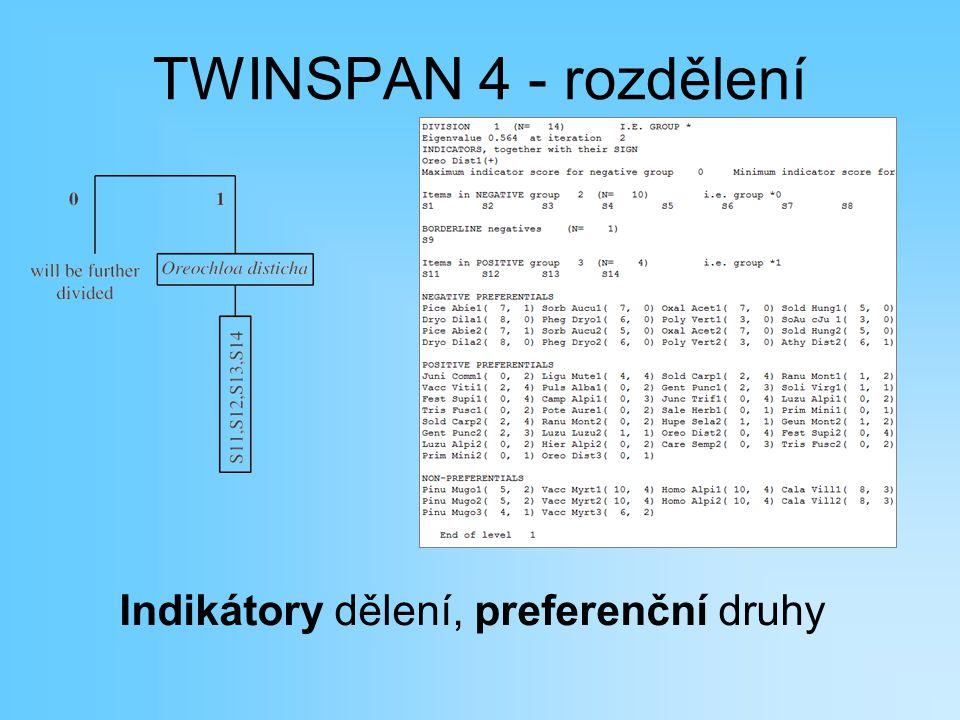 TWINSPAN 4 - rozdělení Indikátory dělení, preferenční druhy