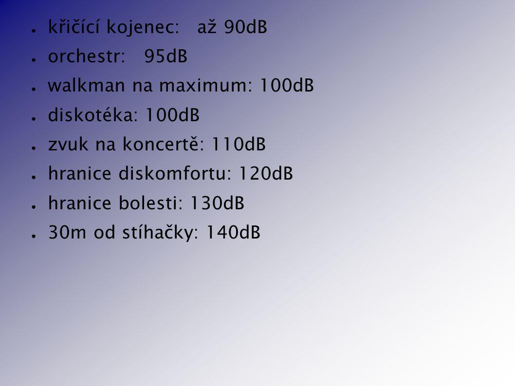 křičící kojenec: až 90dB orchestr: 95dB. walkman na maximum: 100dB. diskotéka: 100dB. zvuk na koncertě: 110dB.