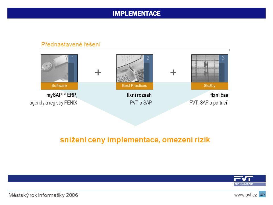 + + snížení ceny implementace, omezení rizik IMPLEMENTACE