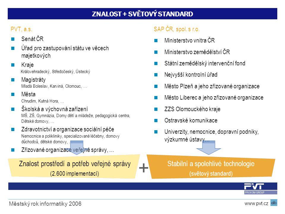 ZNALOST + SVĚTOVÝ STANDARD