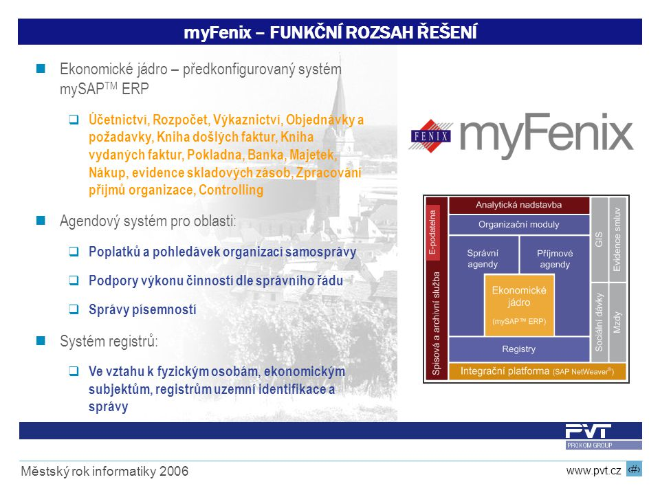 myFenix – FUNKČNÍ ROZSAH ŘEŠENÍ
