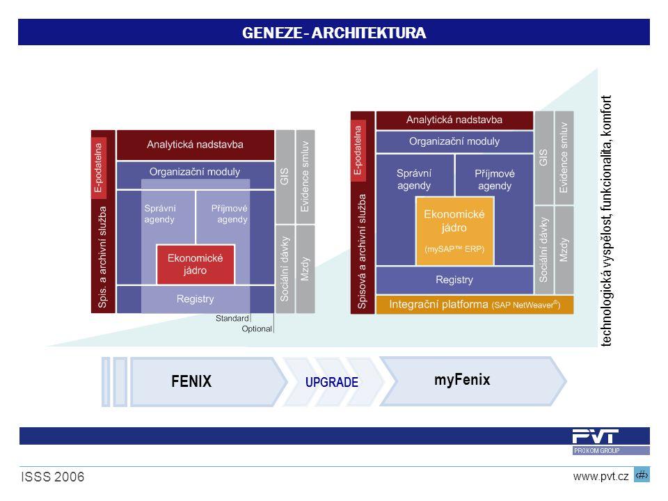 GENEZE - ARCHITEKTURA FENIX myFenix