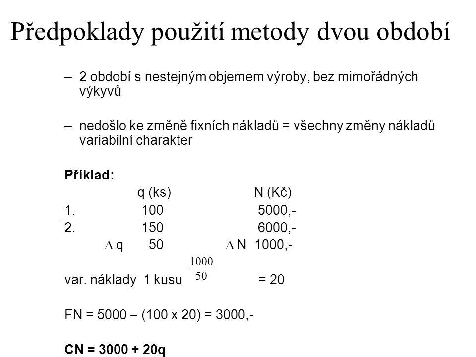 Předpoklady použití metody dvou období