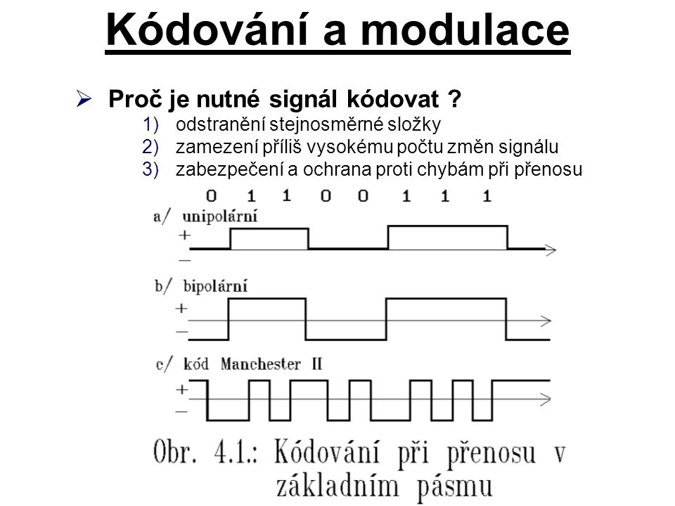 Kódování a modulace Proč je nutné signál kódovat