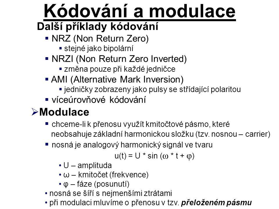 Kódování a modulace Další příklady kódování Modulace
