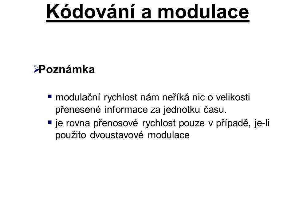 Kódování a modulace Poznámka