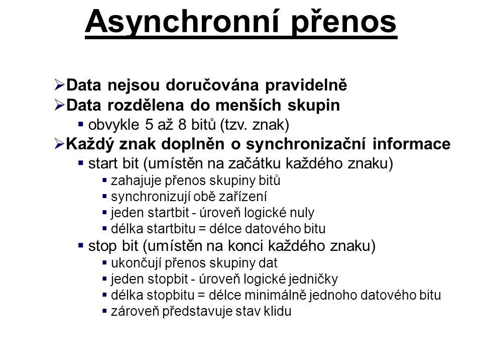 Asynchronní přenos Data nejsou doručována pravidelně