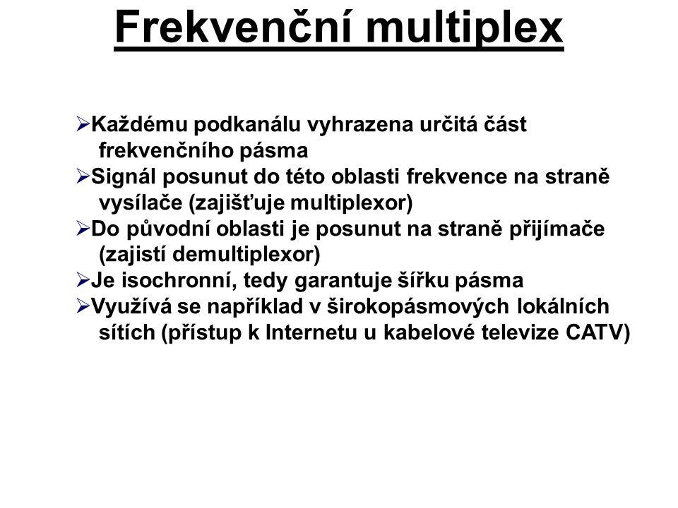 Frekvenční multiplex Každému podkanálu vyhrazena určitá část