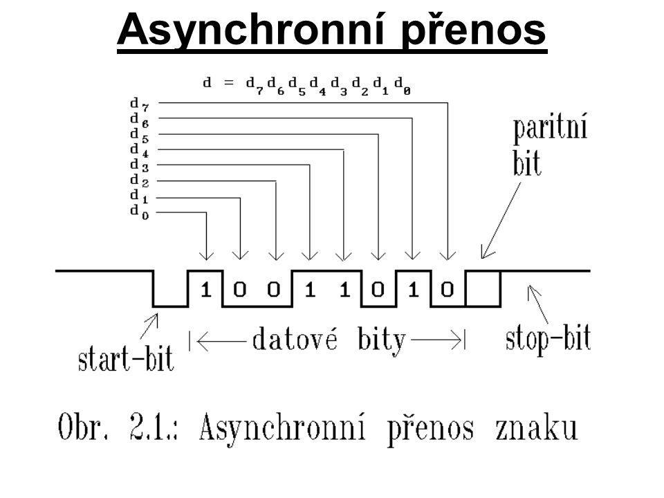 Asynchronní přenos