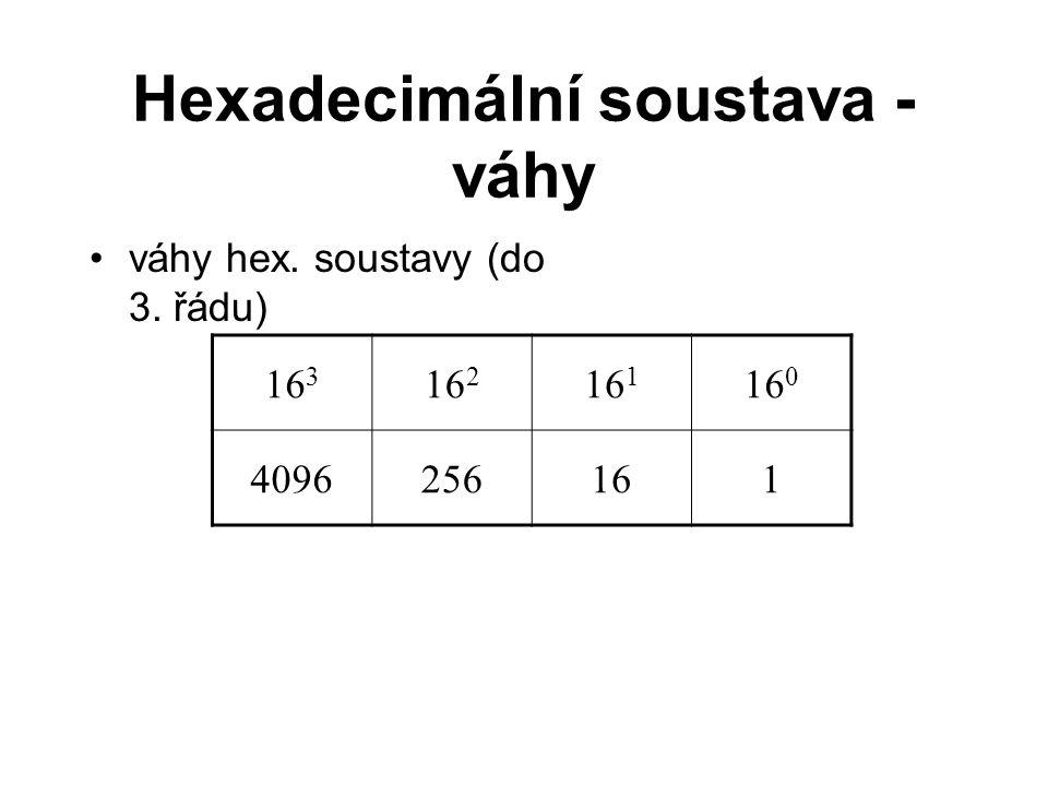 Hexadecimální soustava - váhy