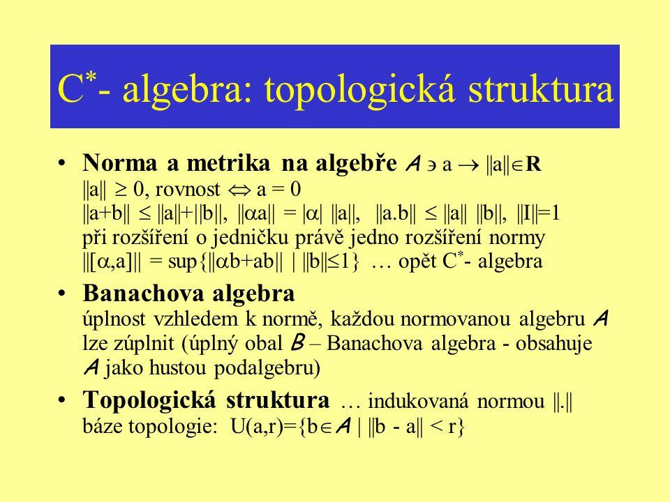 C*- algebra: topologická struktura