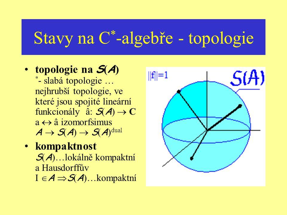 Stavy na C*-algebře - topologie