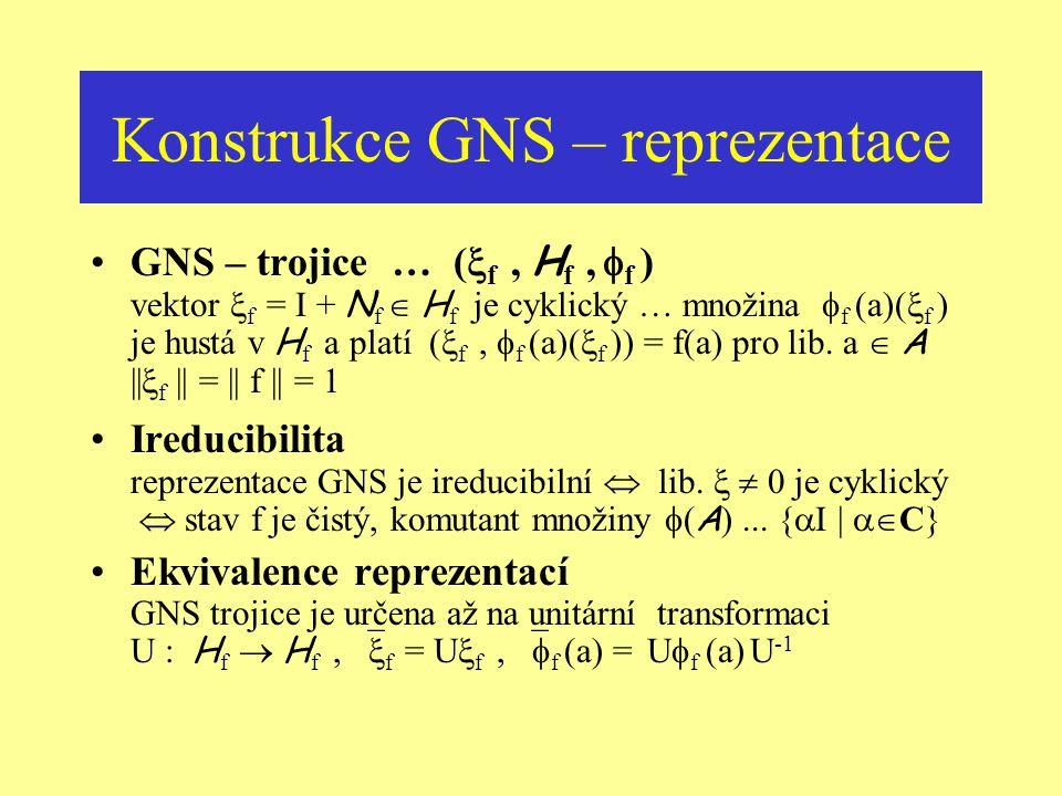 Konstrukce GNS – reprezentace