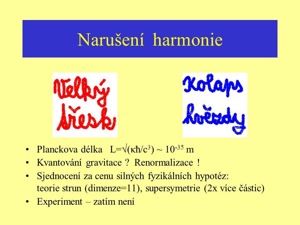 Narušení harmonie Planckova délka L=√(κħ/c3) ~ 10-35 m