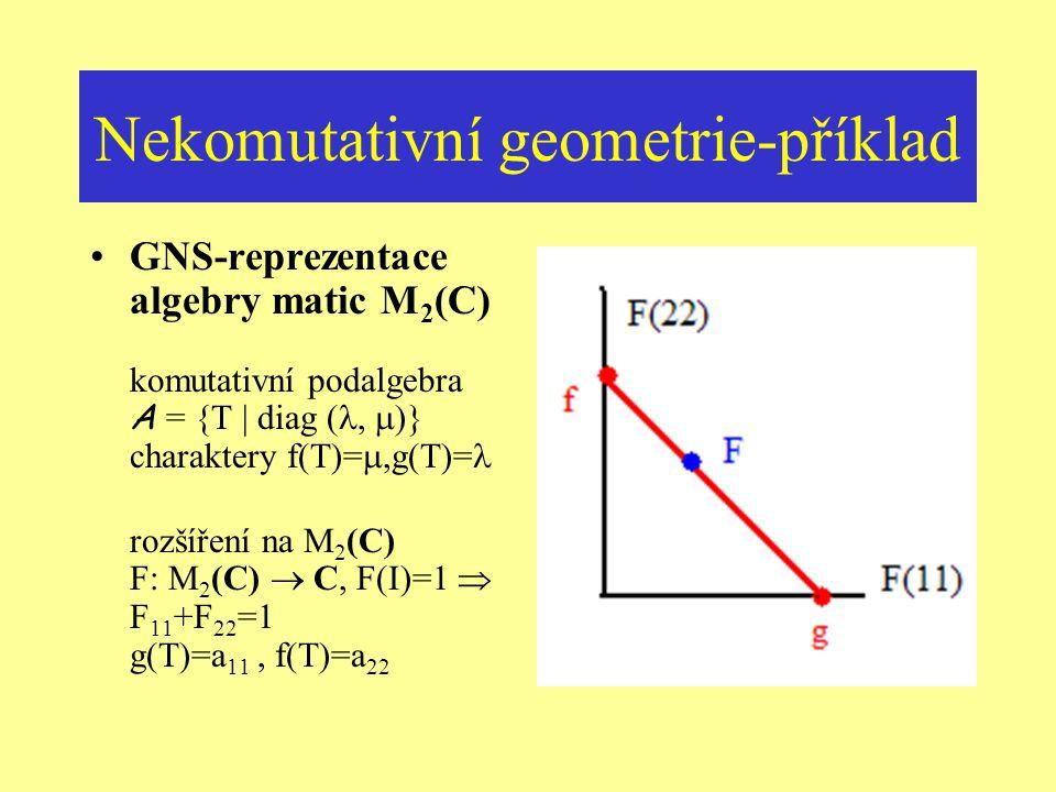 Nekomutativní geometrie-příklad
