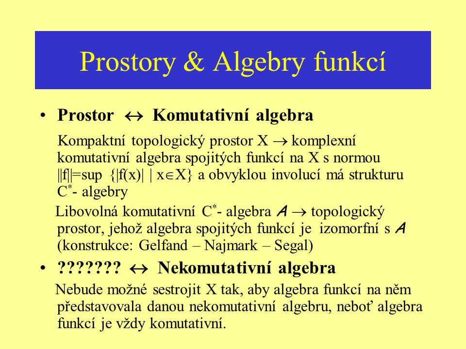 Prostory & Algebry funkcí