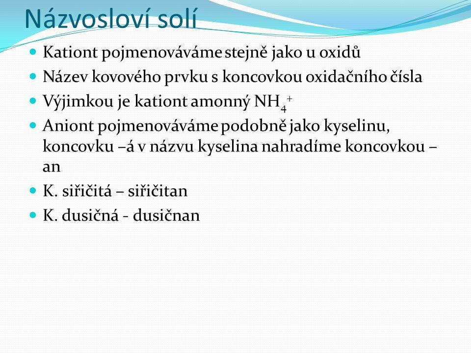 Názvosloví solí Kationt pojmenováváme stejně jako u oxidů