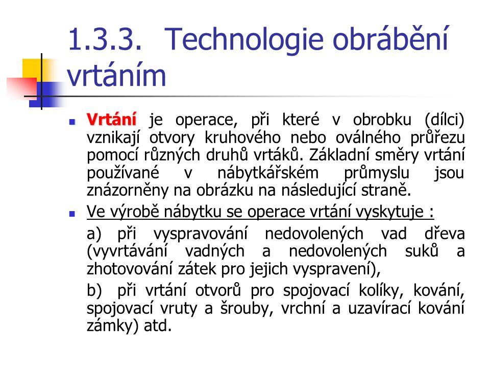 1.3.3. Technologie obrábění vrtáním