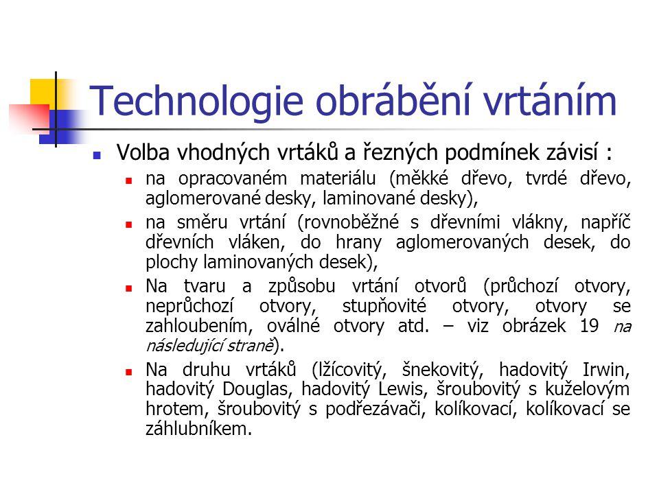 Technologie obrábění vrtáním