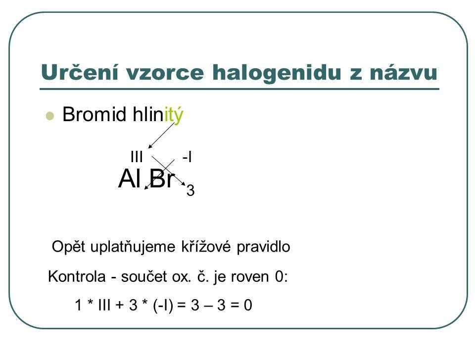 Určení vzorce halogenidu z názvu