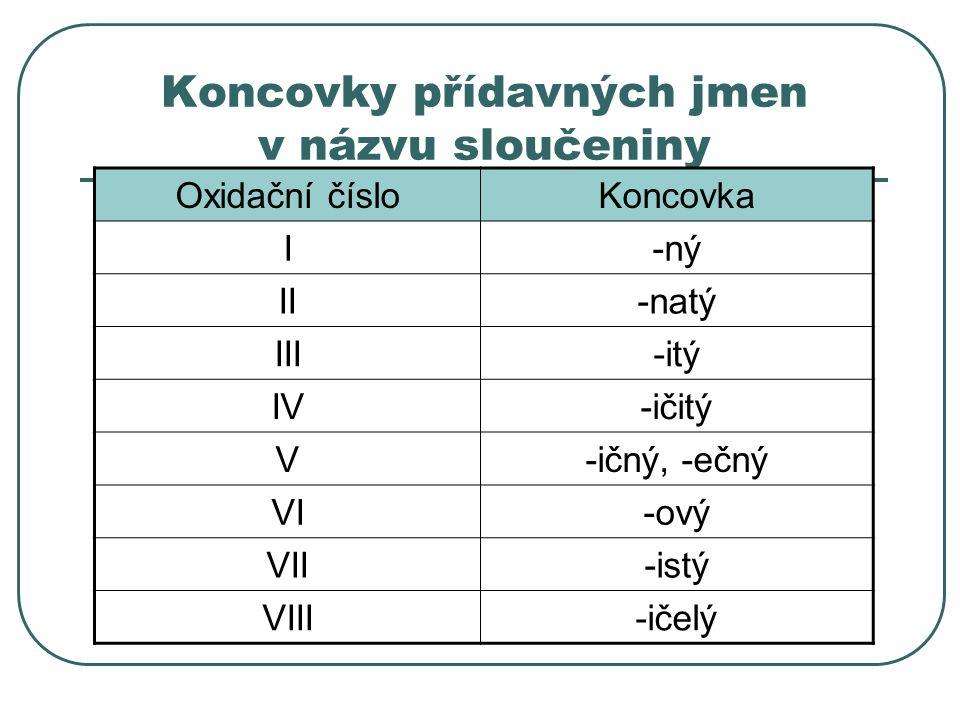 Koncovky přídavných jmen v názvu sloučeniny