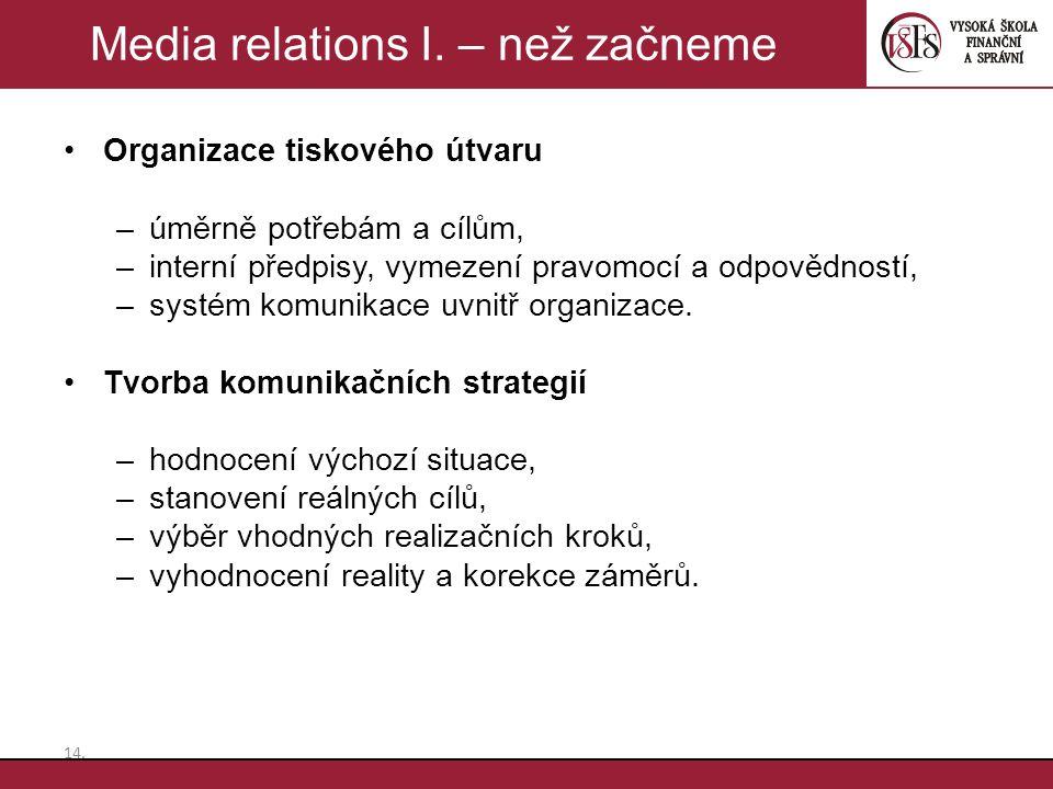 Media relations I. – než začneme